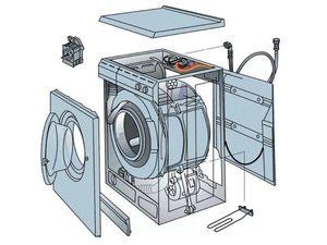 Особенности стиральной машинки
