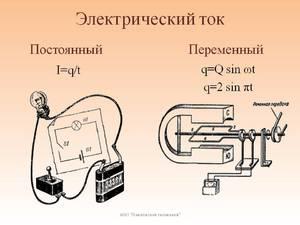 Как обозначается переменный ток
