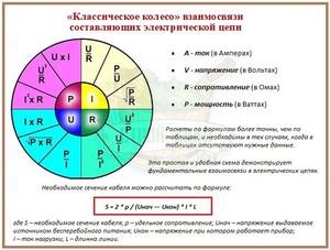Формула расчета напряжения