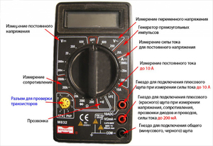 Измерение постоянного тока