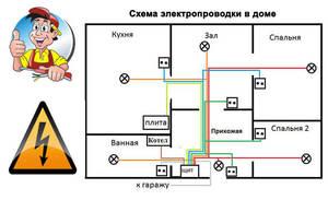 Монтаж электрики дома своими руками фото 223