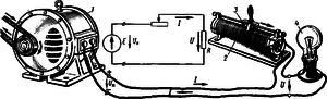 Разновидности агрегатов