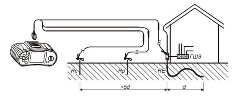 Схема измерения сопротивление тока