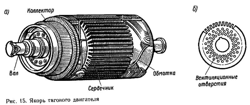 Якорь тягового двигателя