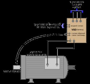 Настройка скорости тягового двигателя