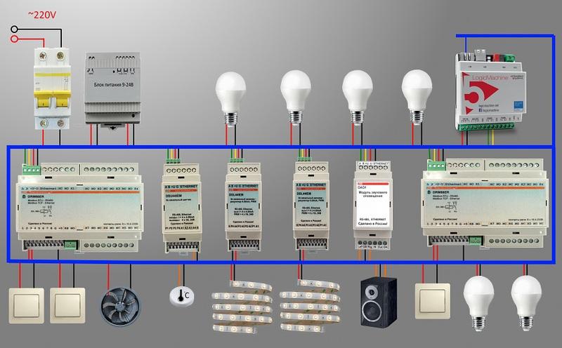 Схема регулирования освещения