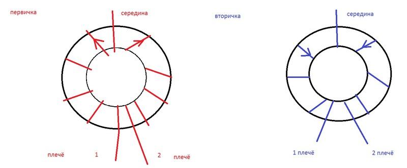 Тороидальный трансформатор схема
