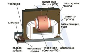 Как определить мощность трансформатора