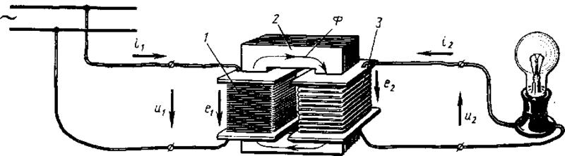 Однофазный трансформатор для чего