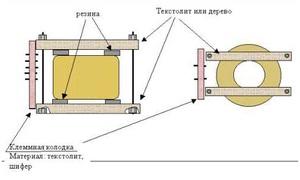 Расчет силового трансформатора