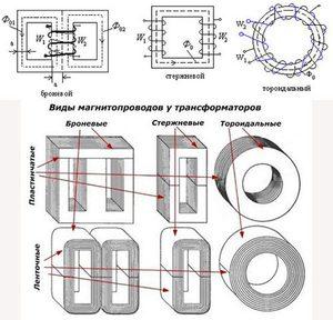 Расчет мощности трансформатора