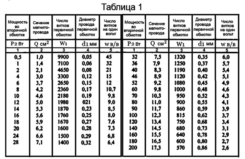 Самостоятельный расчёт мощности трансформаторов