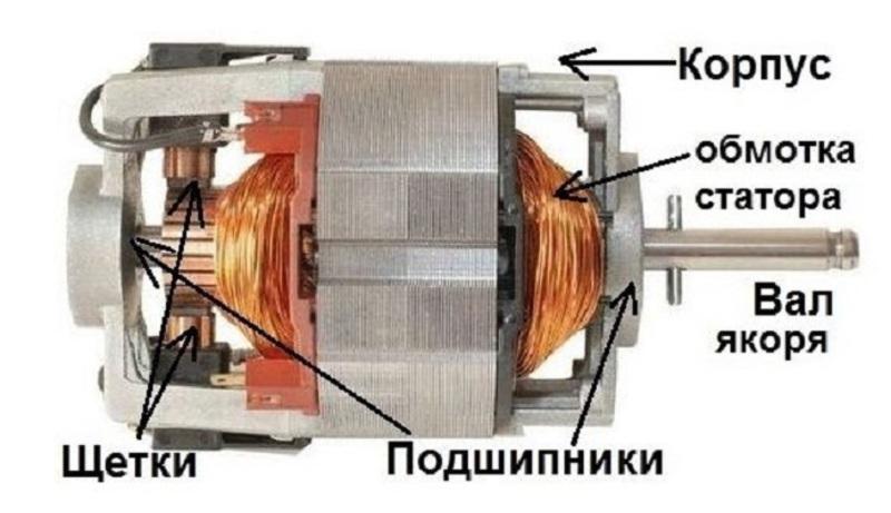 Устройство универсального коллекторного двигателя