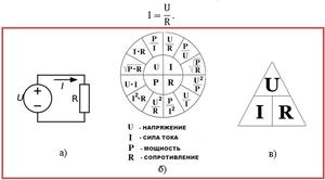 Закон ома для переменного тока формула